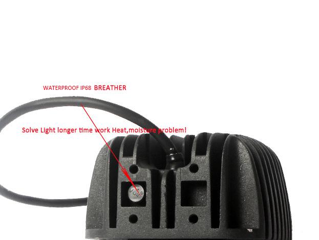 CREE 48W LED Work Light (Spot Beam, 4200lm, IP68 Waterproof)