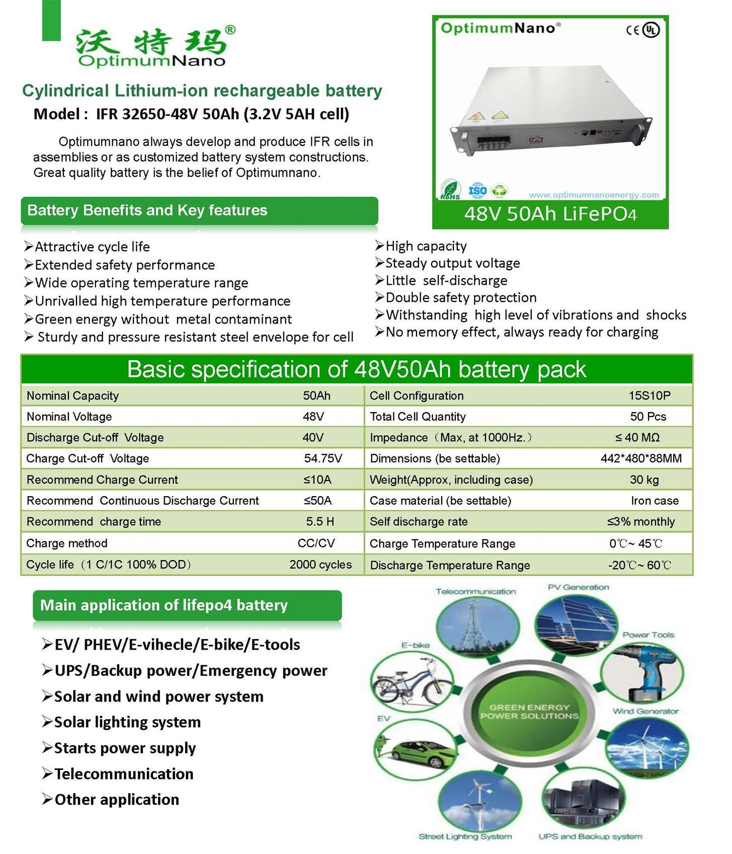 Deep Cycle 48V 50ah LiFePO4 Battery Packs for Telecom Communication