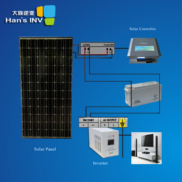 5kw Solar Systems For Homes Page 2 Pics About Space