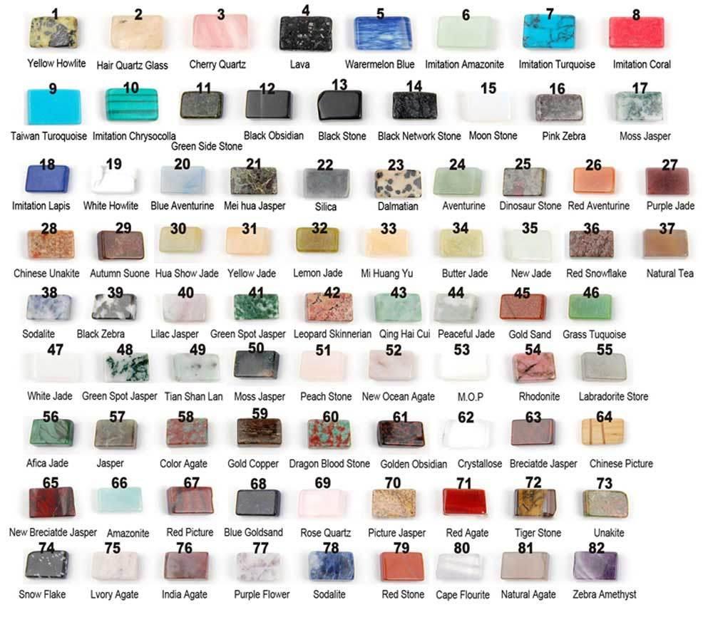 List of gemstones atar jewelry info