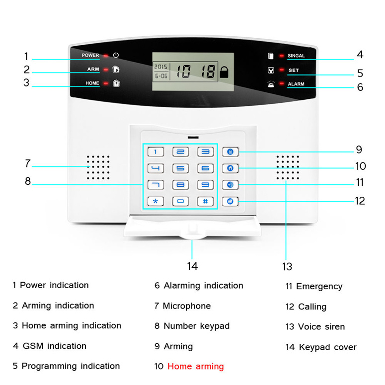 Wireless GSM Home Alarm System Keep Safety