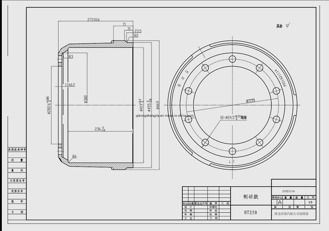 Dual Layer Technology Brake Drum