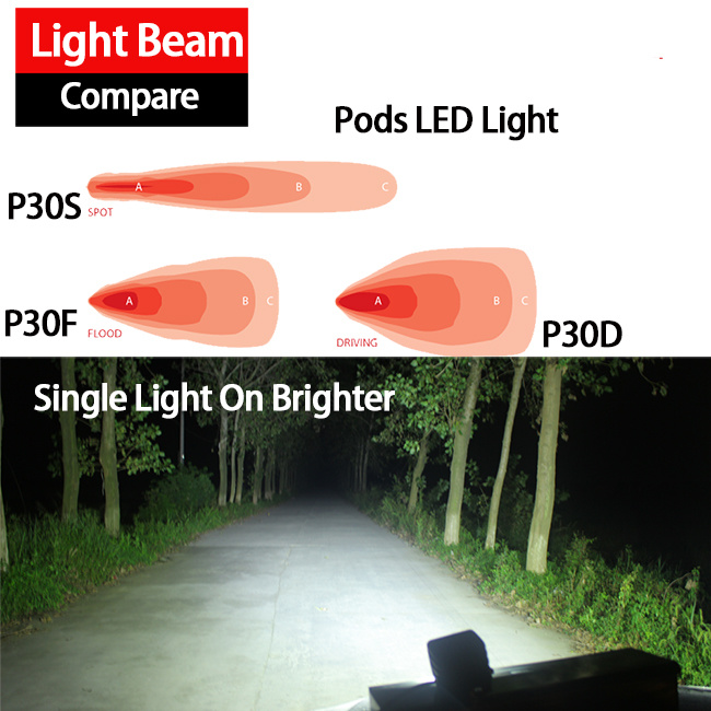 Auto LED Driving Light (3inche, Driving beam, IP68 waterproof)