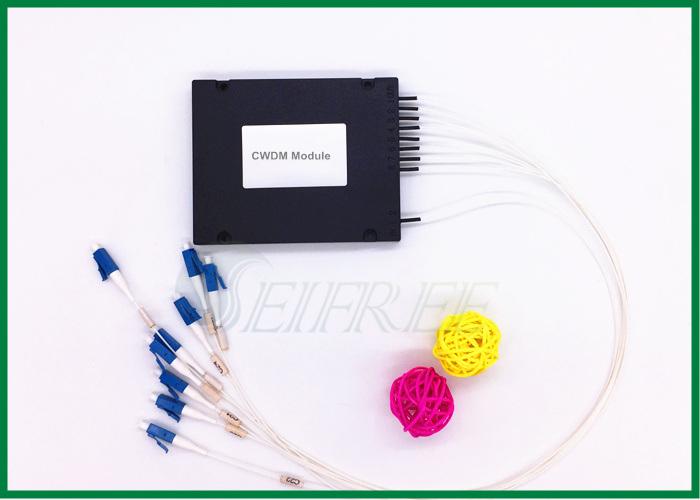 Fiber Optic CWDM Mux Demux with 1550nm CATV Port Monitor