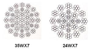 Non-Rotating, Multi-Laid Steel Cable- 35wx7