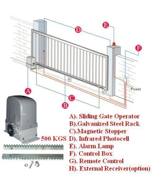 China Sliding Gate Operator Motor China Gate Motor Gate