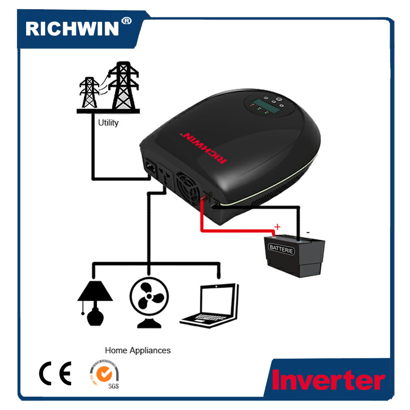 720-1440W Auto Inverters Sine Wave Home Use DC Power Inverter