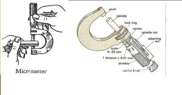 Digital Internal Micrometer Vernier Micrometer