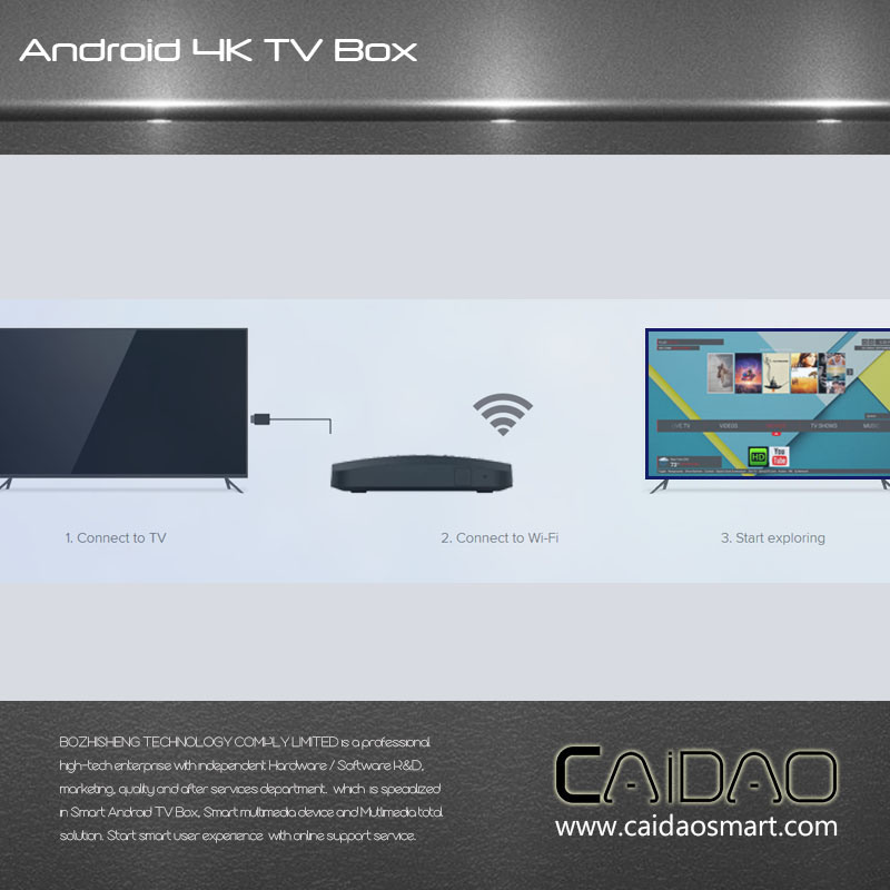 New Arrival WiFi Bt Android 6.0 Smart TV Box Based on Cortex A53 64bit Processor. 2GB+32GB