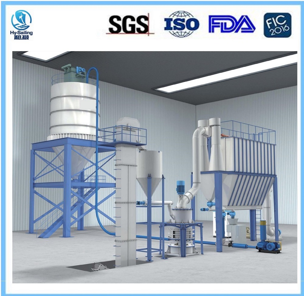Micro Powder Grinding Mill for Calcium Carbonate