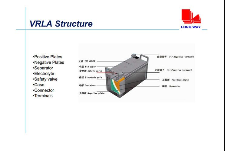 AGM 12V100ah Maintenance Free Lead Acid Battery