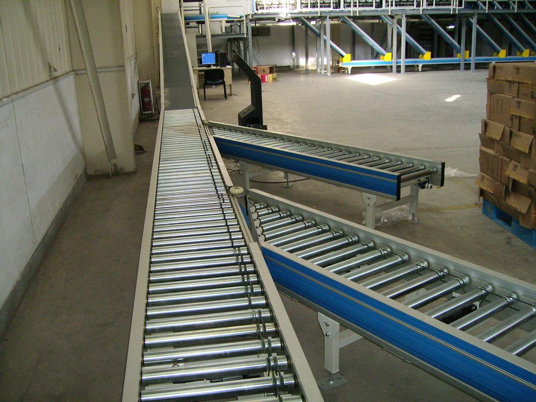 Roller Conveyor/Assembly Conveyor/Sorting Conveyor