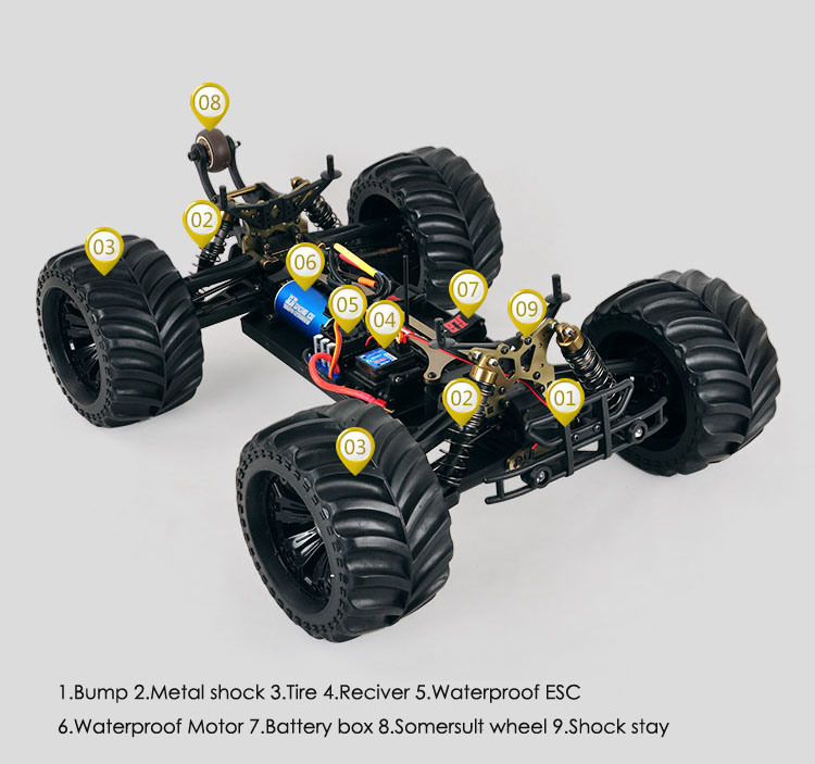 Wholesale Electric Powerful Motor RC Model 1: 10th