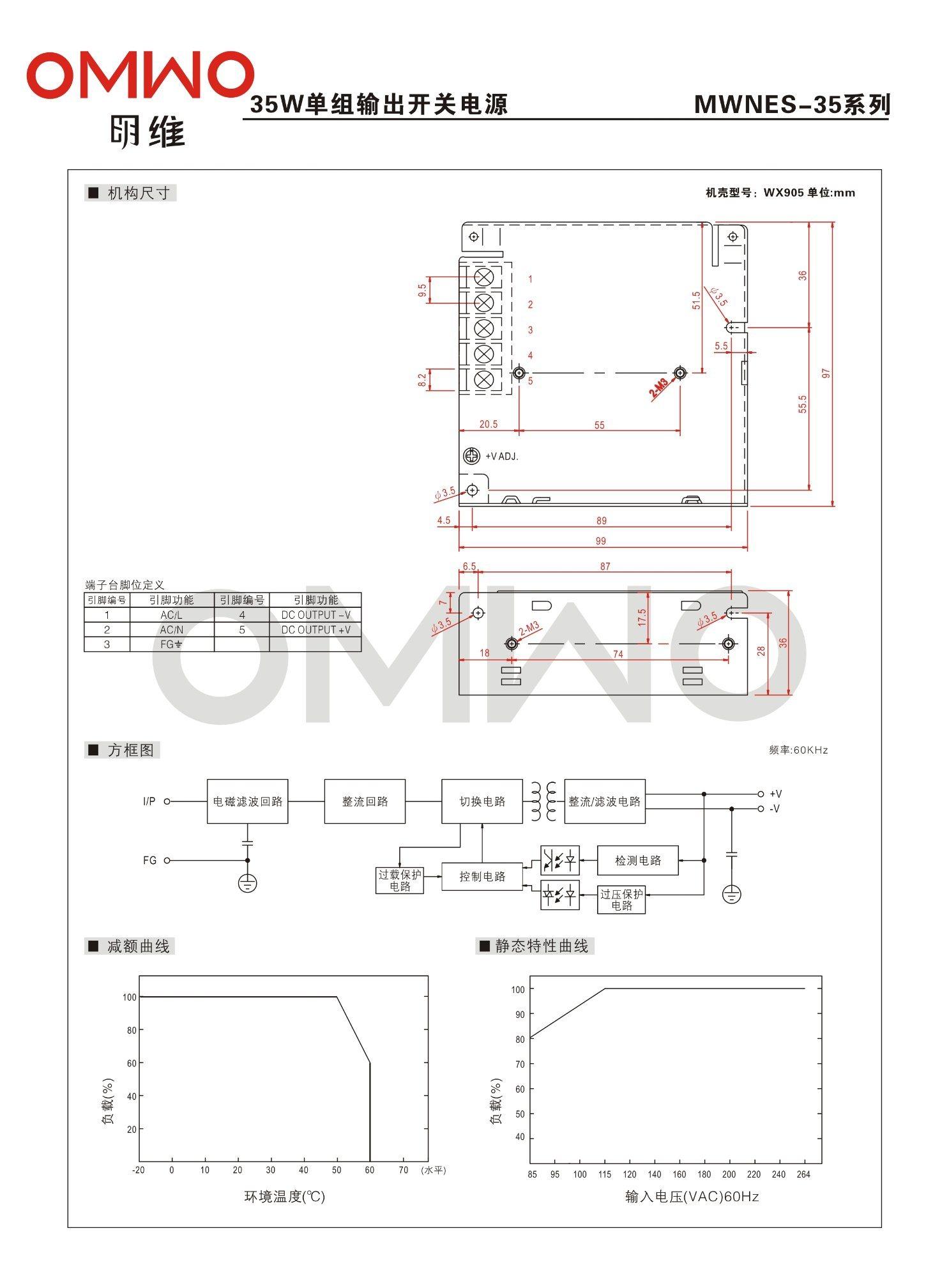 Single Output Switch Mode Power Supply 35W 15V 2.4A