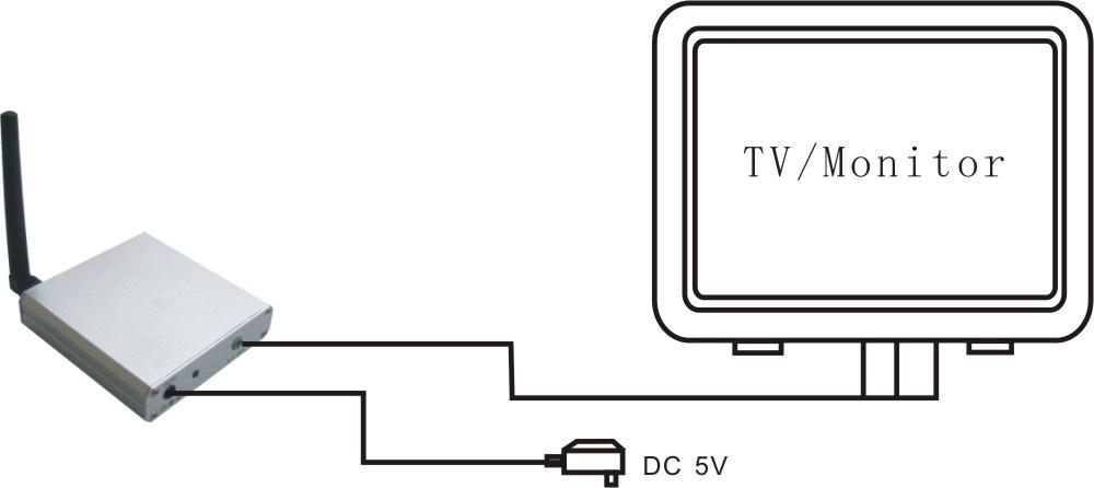 2.4GHz/5.8g 8CH Wireless Fpv AV Receiver-Te708