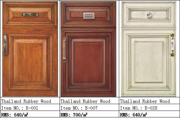 China Kitchen Cabinet Doors