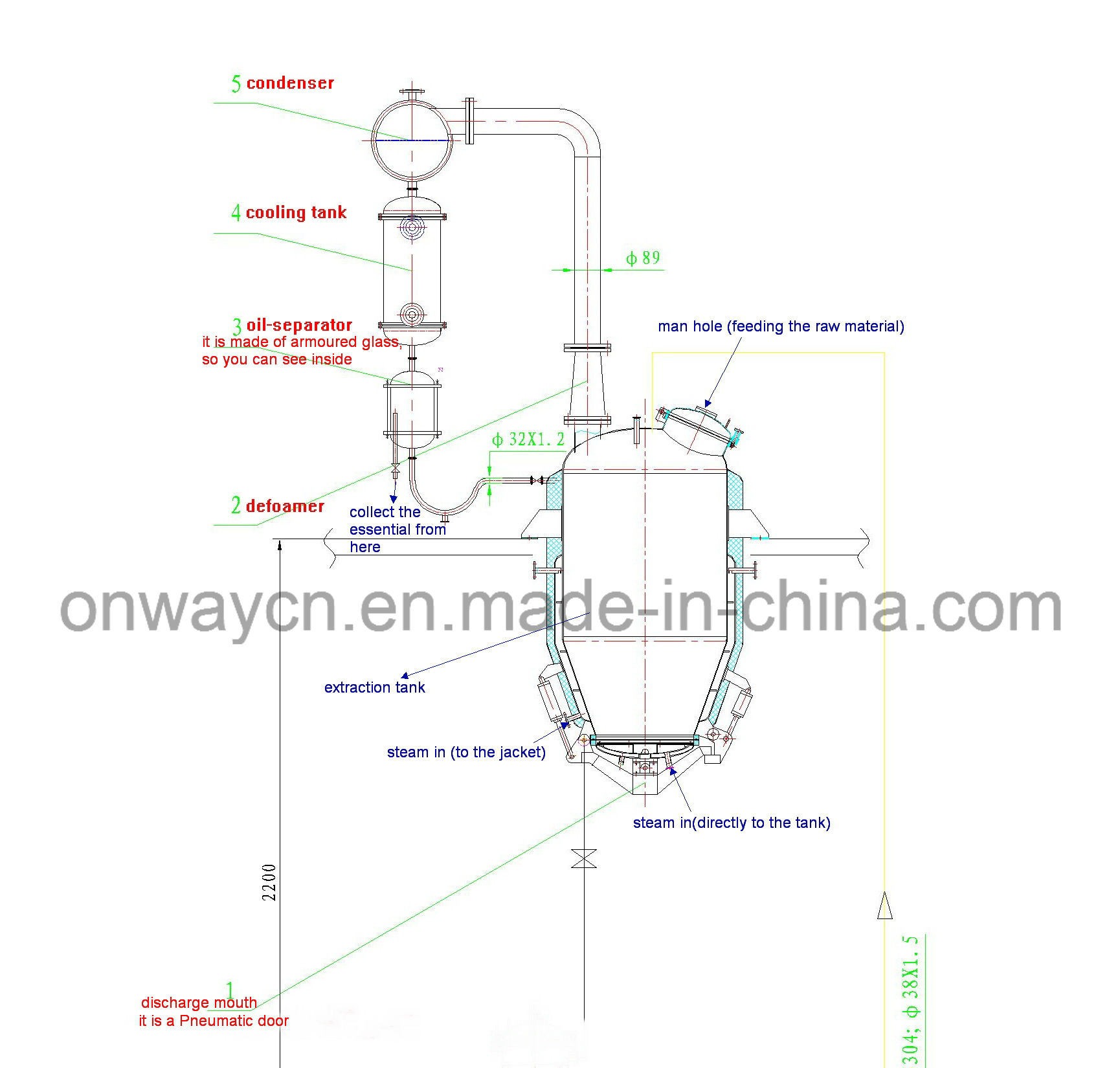 Tq Stainless Steel Industry Flowers Oil Essential Oil Machine