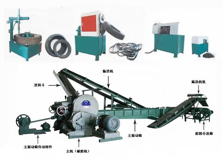 China tire recycling equipment china tire recycling for Tractor tire recycling