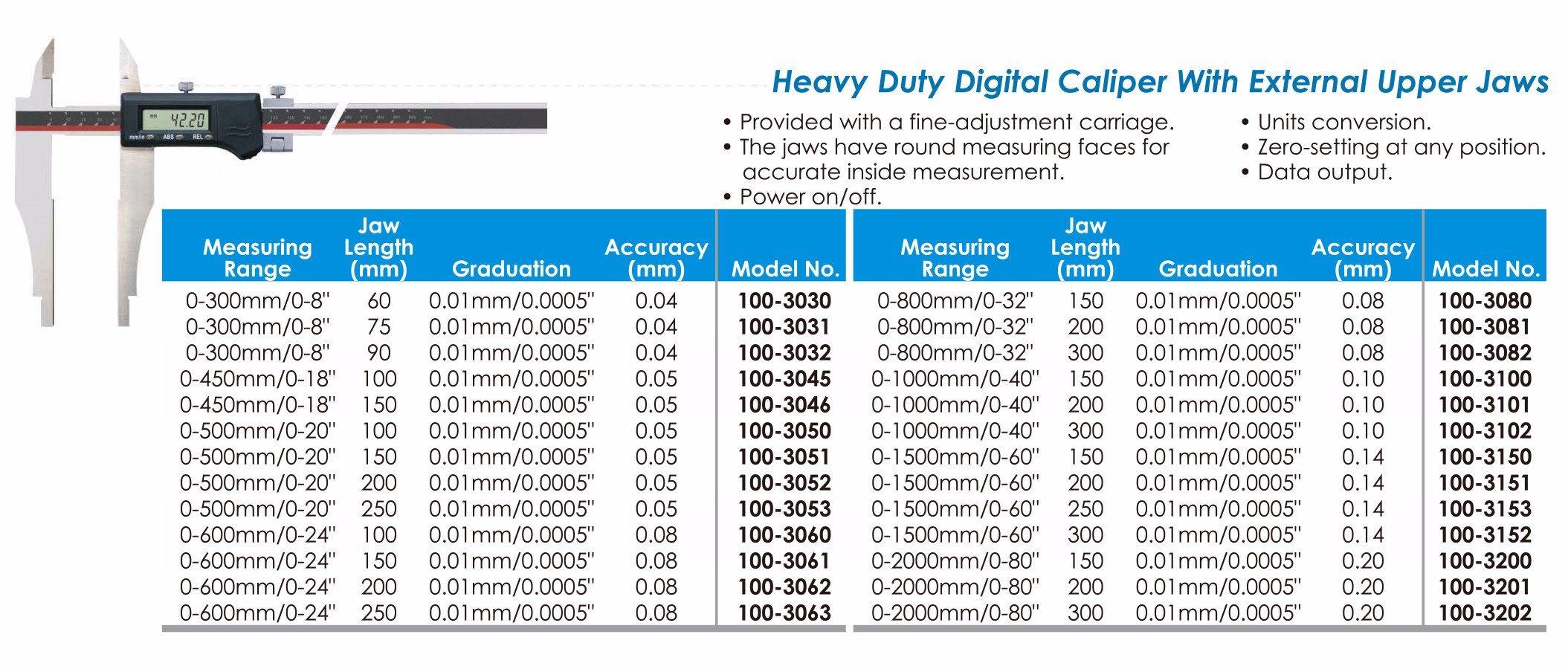 Heavy Duty Digital Caliper with External Upper Jaws