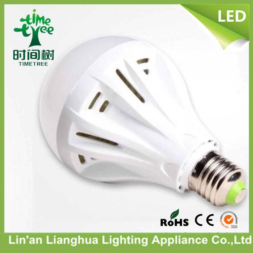 12W High Power LED Bulb Plastic, LED Lighting for India