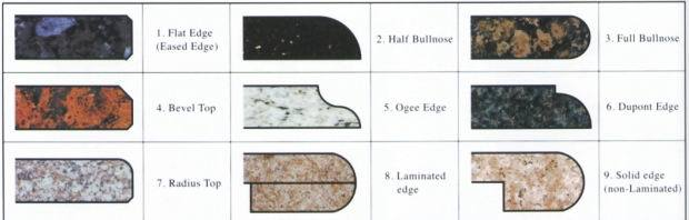 Edge Style Of Granite Countertop