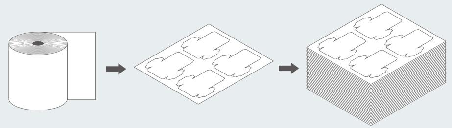 Automatic Web-Fed Die Cutting Machine (1050*750mm, TYM1050)