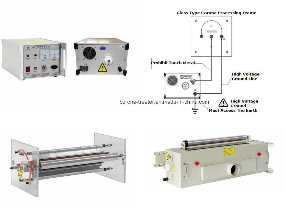 Closed Ceramic Type Corona Processing Frame Corona Station (HW-CF600)