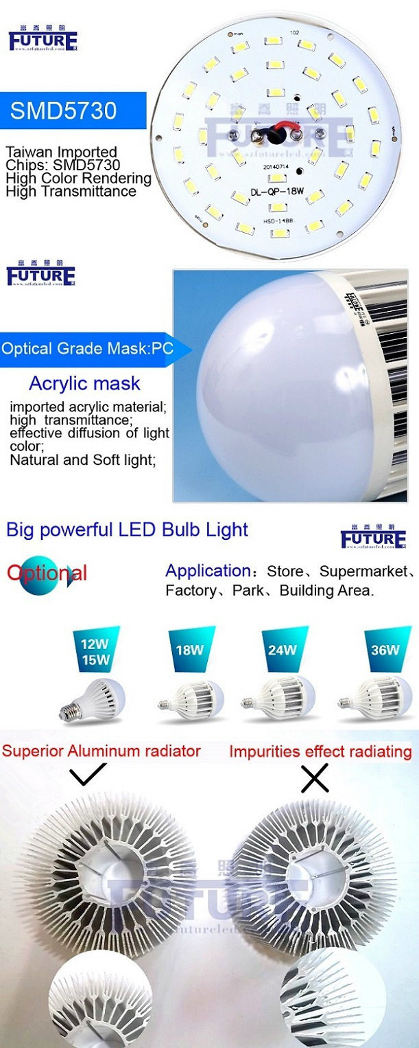 Unique Design High Power Light Professional LED Manufacturer