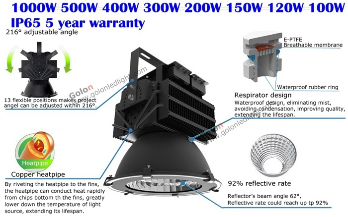 1000W Metal Halide LED Replacement Outdoor Flood Lighting IP65 Waterproof LED High Mast Light 500W