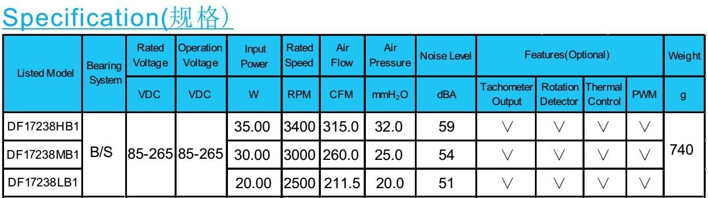 Ec17251 Fan 172*150*51 mm Cooling Fan