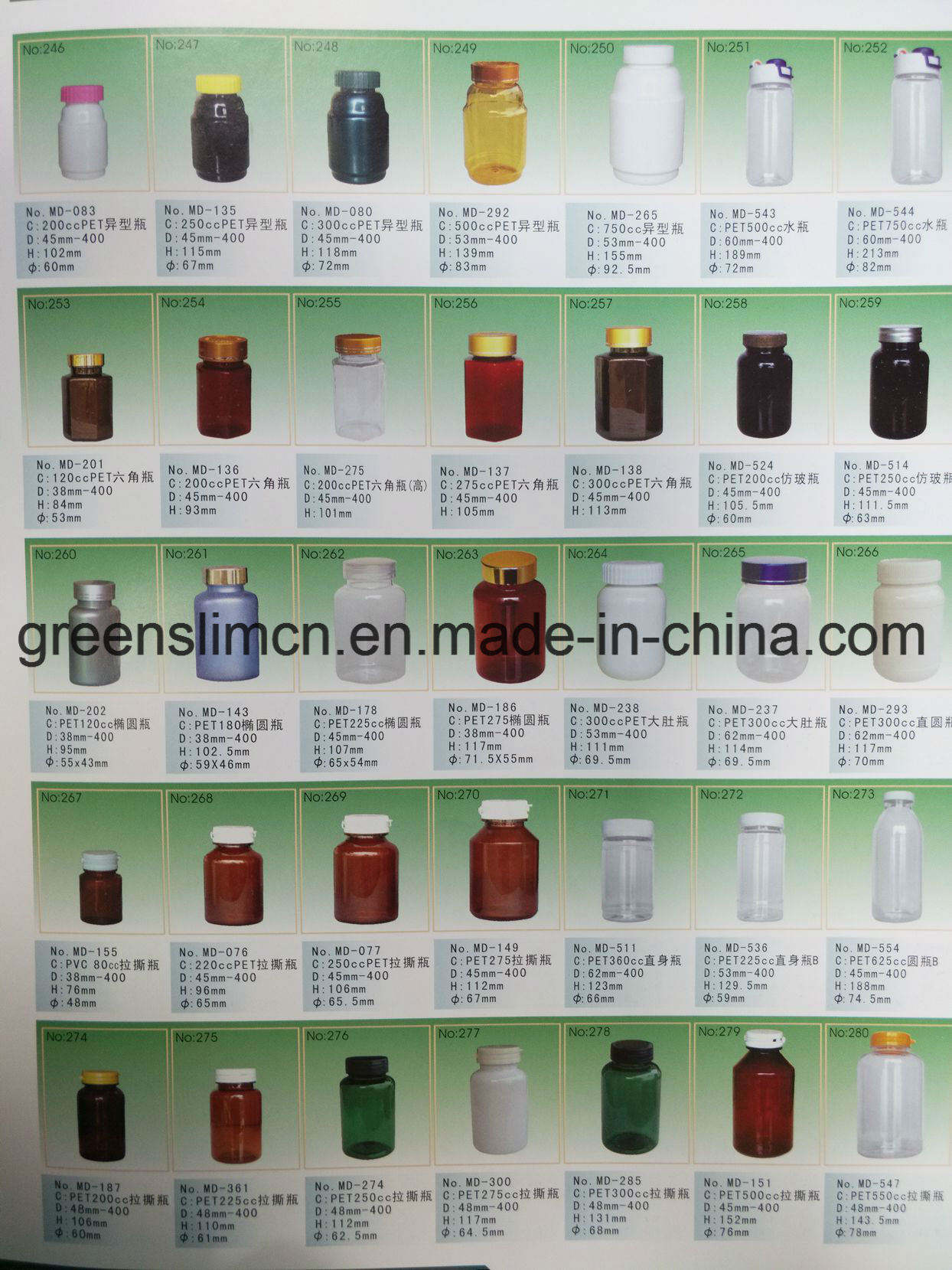 OEM Dietary Supplement Capsules and Bottles with Private Label, Logo and Brand
