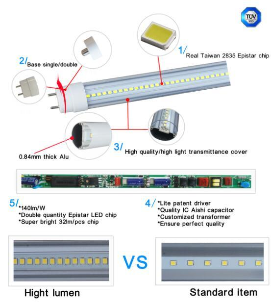 160lm/W High Lumen T8 LED Tube Light 30W