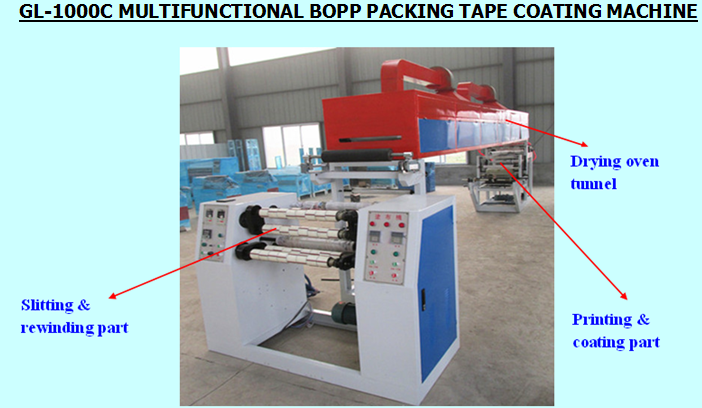 Gl-1000c Best Sale Auto BOPP Gluing Machine