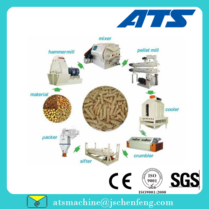 Animal Pellet Feed Processing Machinery for Poultry and Livestock Feed