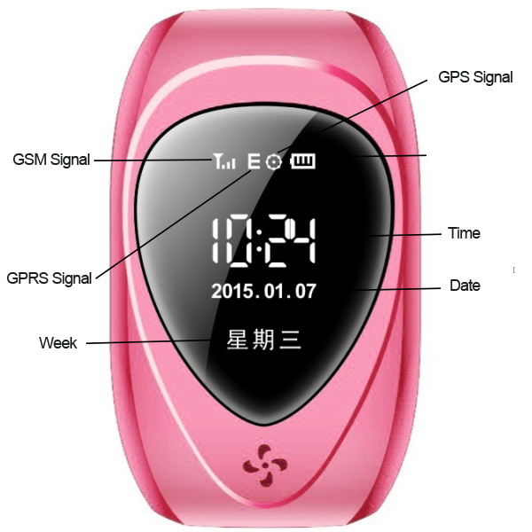 Kids GPS Watch with Remote Monitoring&GPS Position Tracking & Sos Call Kid Smart Bluetooth Watch