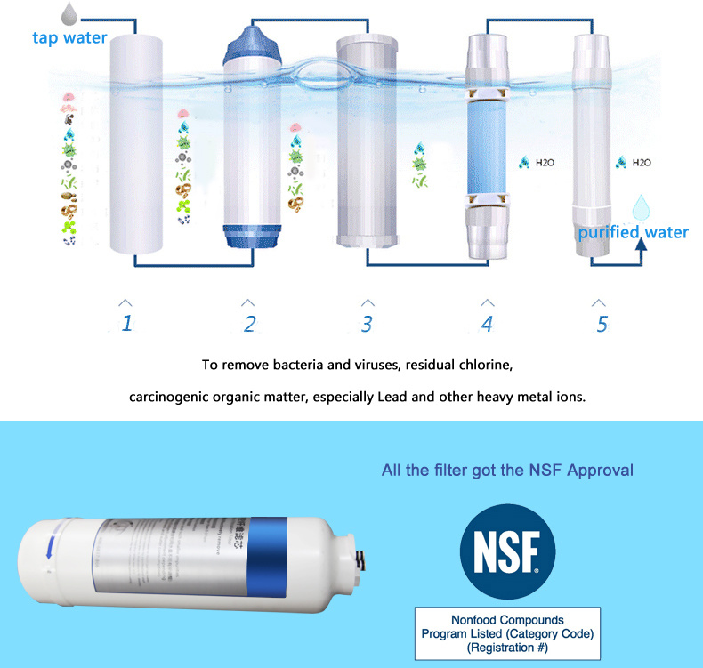 Reverse Osmosis Series RO Water Purifier RO Water Treatment L