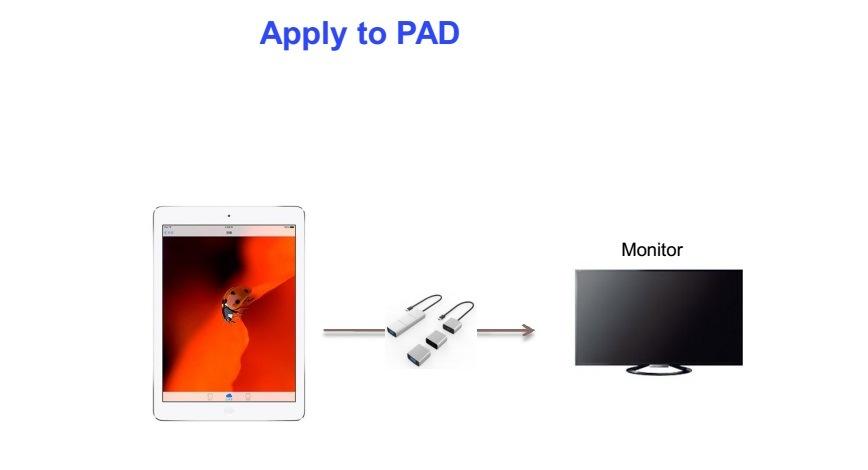 USB3.1 Type C to Mini-Dp + Mini-Dp to HDMI + HDMI to VGA