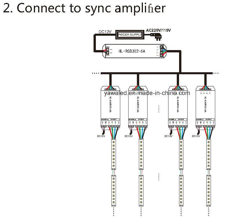 12-24V Wireless Sensitive RF 6A*3CH LED RGB Controller Grey Steps 4096 Per Channel