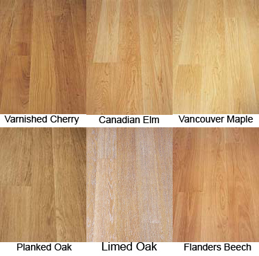 Click System With V-Groove Laminate Flooring