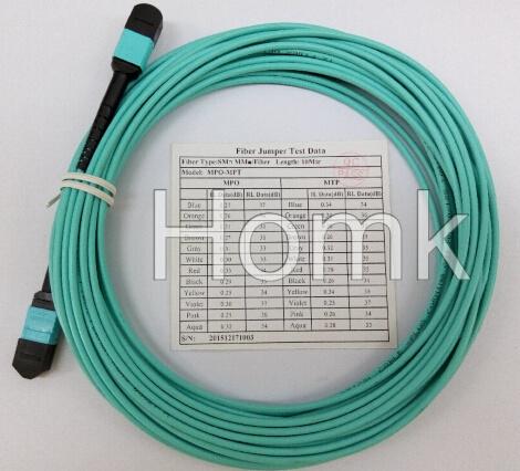 Single Mode Fiber Patch Cord Sc