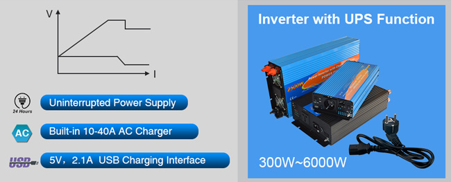 4000W Power Inverter with Many Functions for Clean Energy