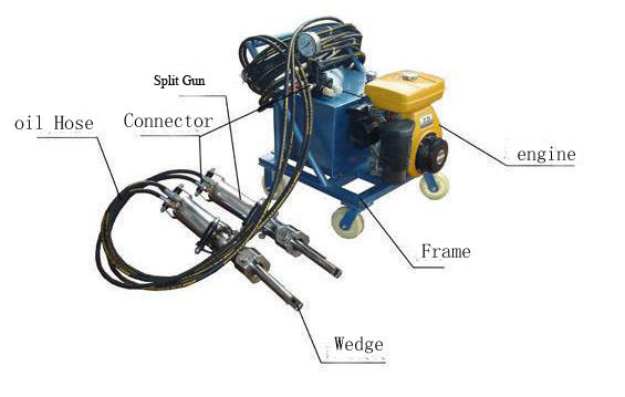 Hydraulic Rock Splitter GM-90A, Split Gun, Stone Splitter, Concrete Splitter