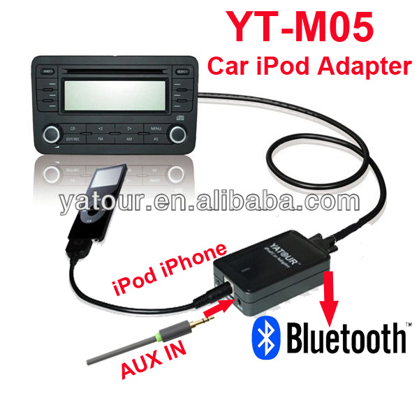 Yatour iPhone Music Adapter Support iPhone to BMW Audi Toyota Honda Mazda Lexus Car Radio