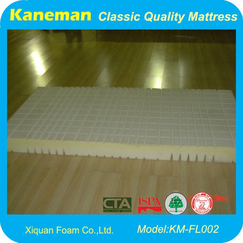 Modern Design Rolled Package 7 Zone Foam Mattress (KM-FL002)