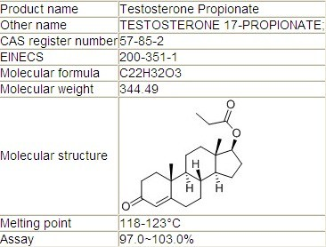 CAS: 57-85-2 Popular and Good Quality Steroid Powder Testosterone Propionate