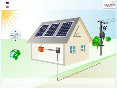 Germany Quality on Grid Solar Power System