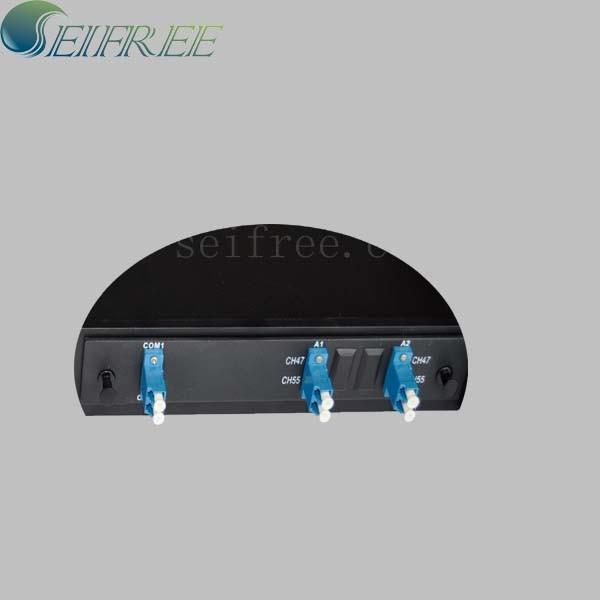 2CH OADM - Optical Add-Drop Multiplexer