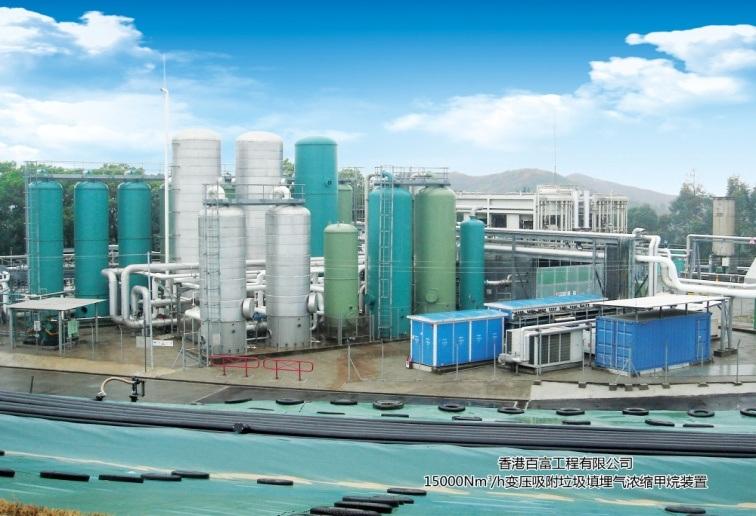 PSA-Enrichment Methane Technology