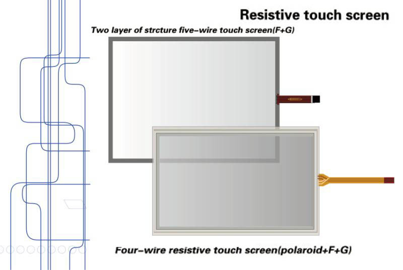 12.1 Inch Resistive Touch Screen