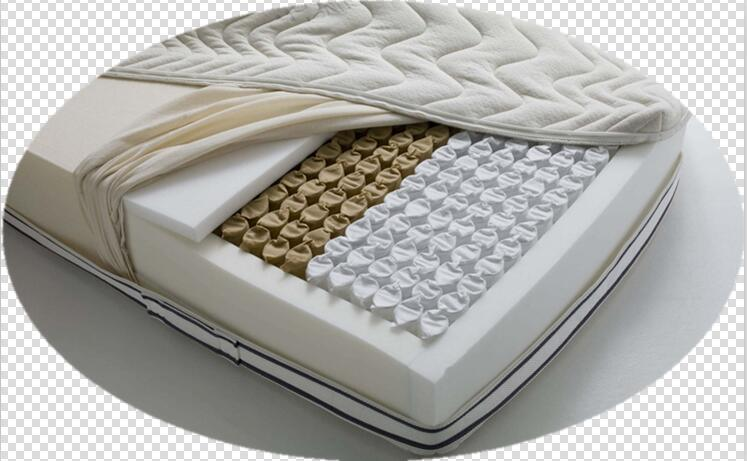 PP Spunbond Nonwoven Fabric for Pocket Spring